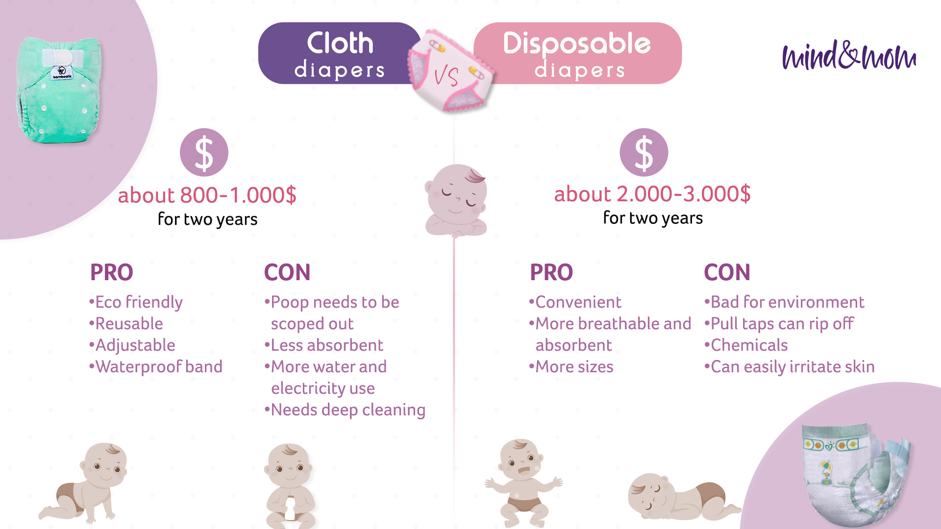 pros and cons of cloth and disposable diapers infographics